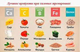 Mikroehlementy i vitaminy krovi